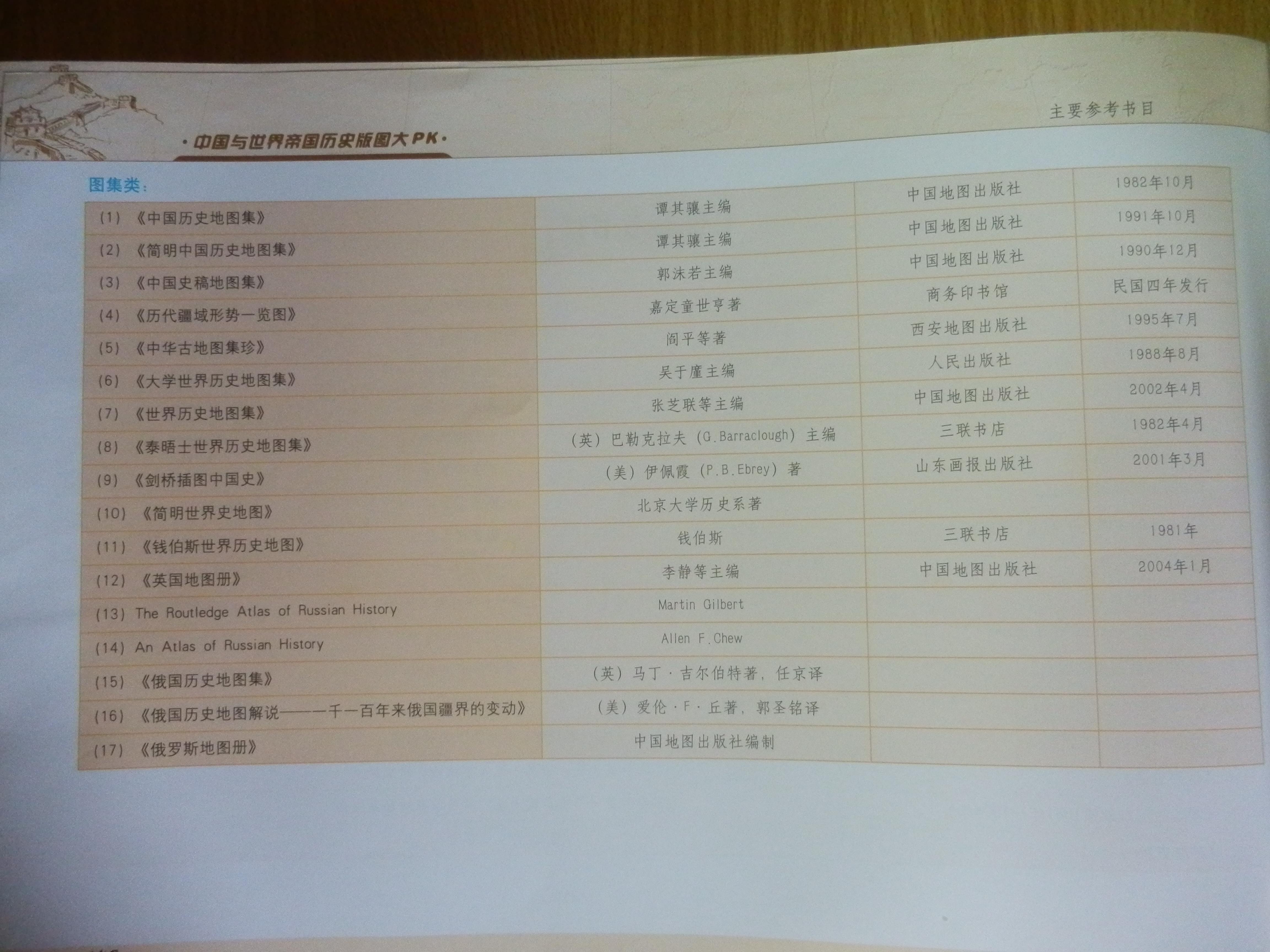 简明中国历史地图集_有哪些读中国历史时可以参考的地图册? - 知乎