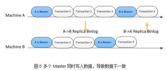 https://pic4.zhimg.com/80/a96b7fb92dde32397732b0383ac970e3_720w.jpg