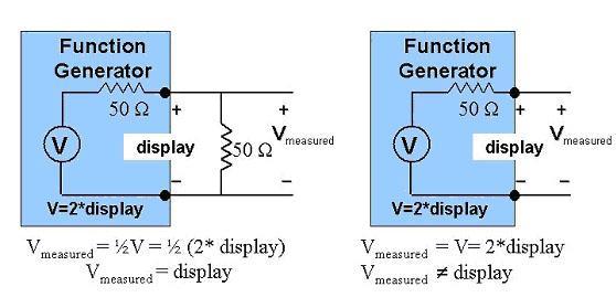 为什么<font color='red'>函数发生器</font>的输出是编程电压的两倍?
