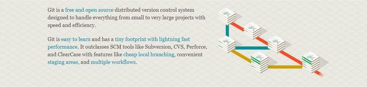 保持Unity项目结构清晰的7种方法插图