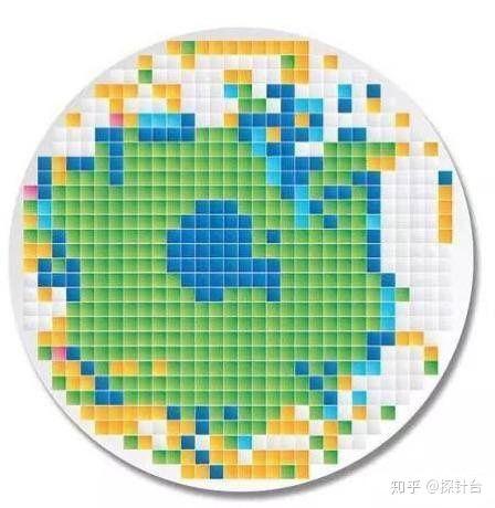国内芯片技术交流-芯片难在制造,国产芯片已经形成四大企业集团,未来就...risc-v单片机中文社区(3)
