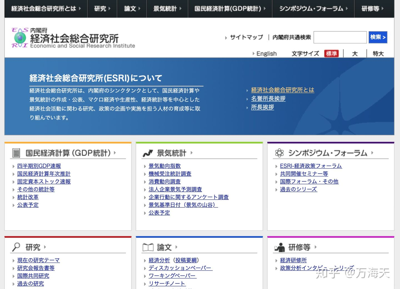日本 銀行 統計