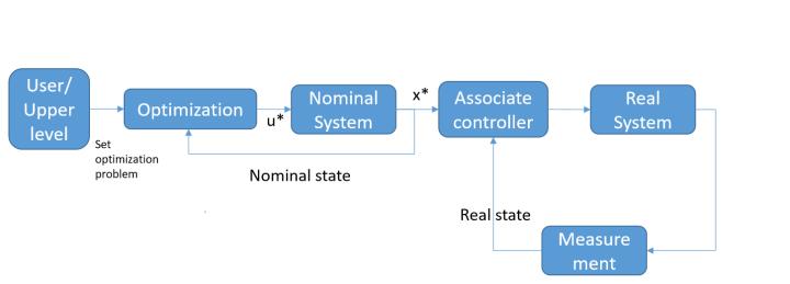 环境感知与规划专题(七)——基于稀疏点云的避障规划器(一)插图(3)