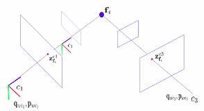 从零手写VIO——(六)VINS 初始化和 VIO 系统插图(5)