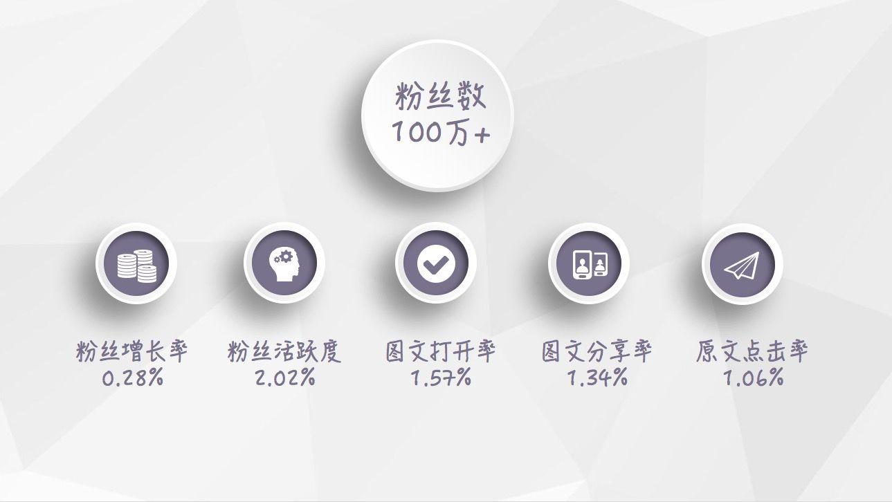 【最新】2018年1月微信公众号等级数据报告插图(6)