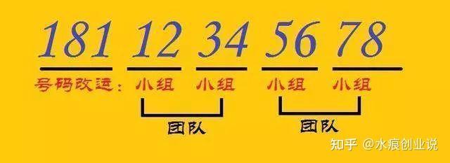 灵易阁数字能量:手机号码改运真的如此神奇! 移动互联网 第6张