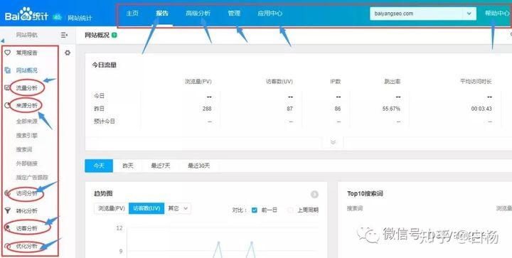 白杨SEO:工具推荐第五期——网站数据统计工具之百度统计(一)-中国SEO联盟