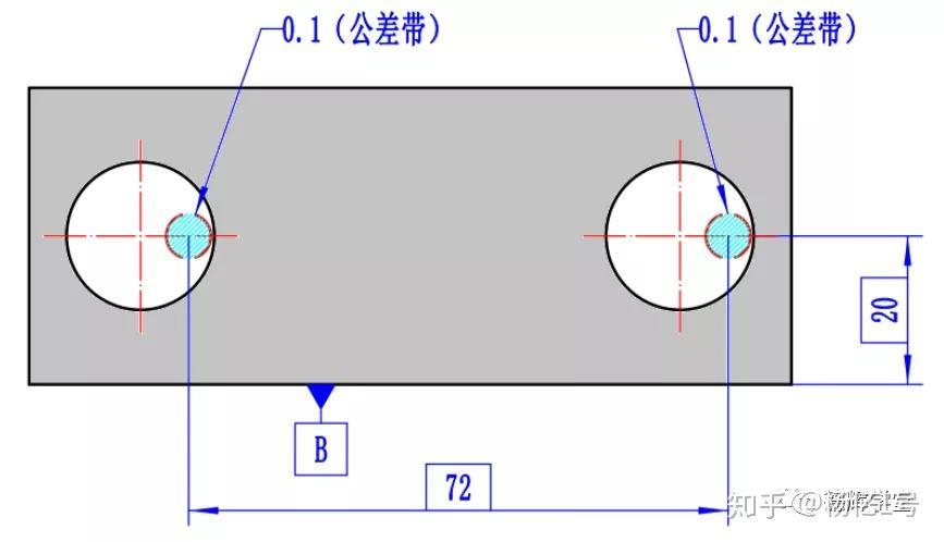 Cz 幾何 公差
