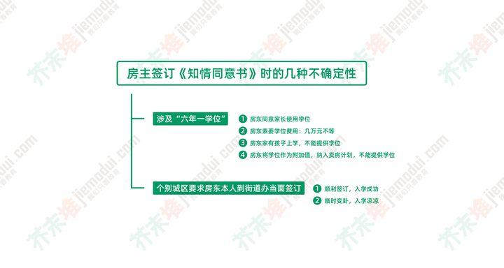 在北京为什么非京籍幼升小那么难?(图8)