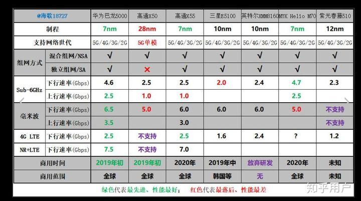 """华为的无奈:最强旗舰遇上""""绝版麒麟"""",Mate40系列只恨不够卖!-芯智讯"""