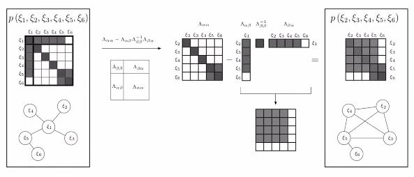 从零手写VIO——(四)基于滑动窗口算法的 VIO 系统:可观性和一致性(下)滑动窗口算法插图(18)