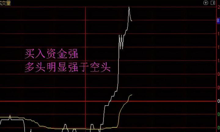 股票为什么会涨和跌(股票涨与跌的根源是什么)