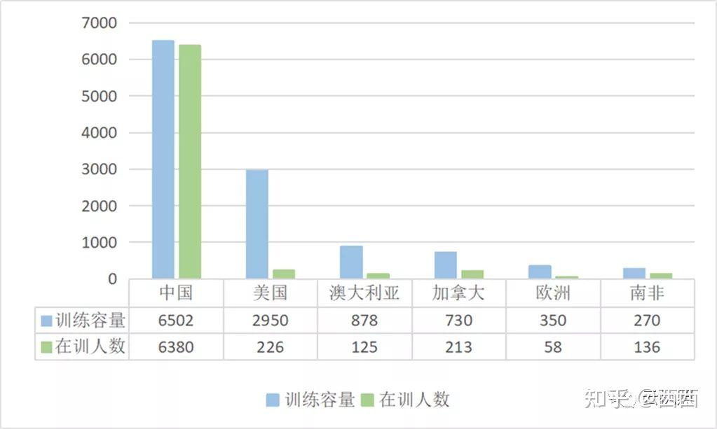 驾驶员数据统计2021年8月简报(图8)