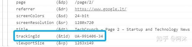 Google Analytics实时报告不起作用的原因排查