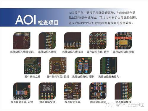 AOI是什么意思?详解自动光学检测设备AOI应用(图1)