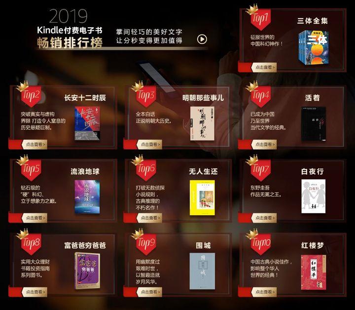 亚马逊图书排行榜(亚马逊畅销图书有哪些)