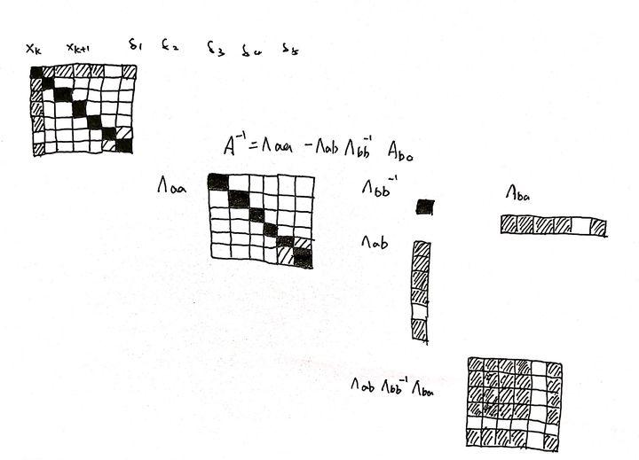 从零手写VIO——(四)基于滑动窗口算法的 VIO 系统:可观性和一致性(下)滑动窗口算法插图(26)