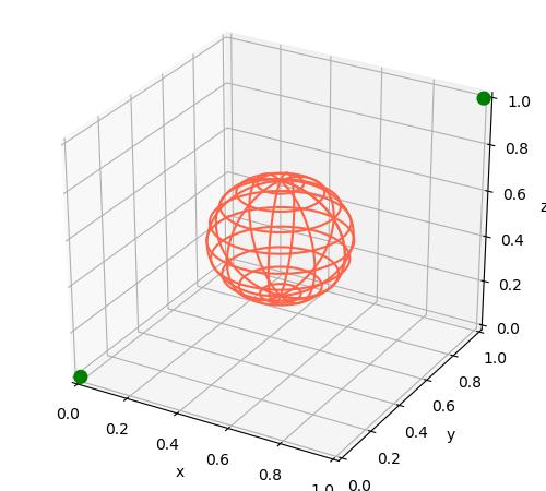 【OMPL】最优化之最短路径规划(4)插图(3)