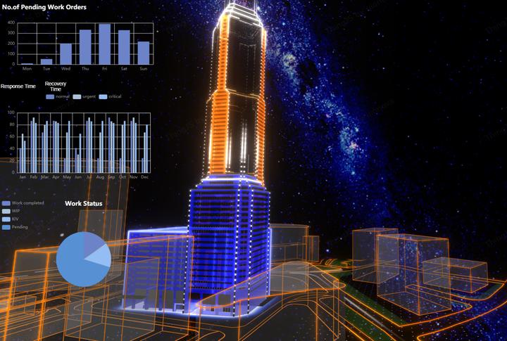 未来修建的聪明水平会成长成什么样?从3D开辟角度了解
