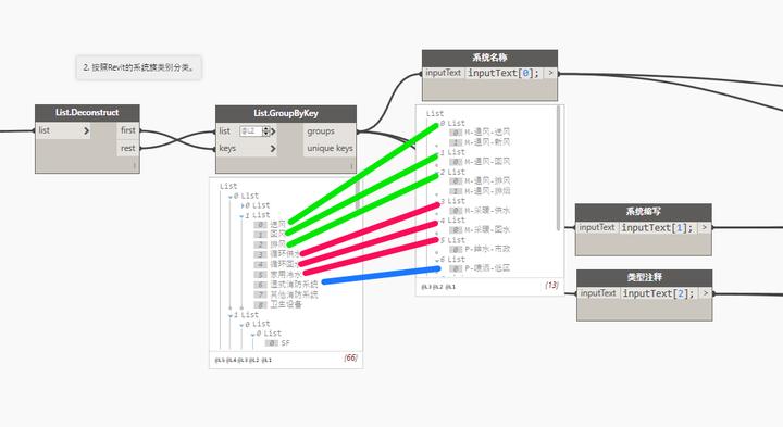 如何使用Dynamo创建机电项目模板(一)插图(3)