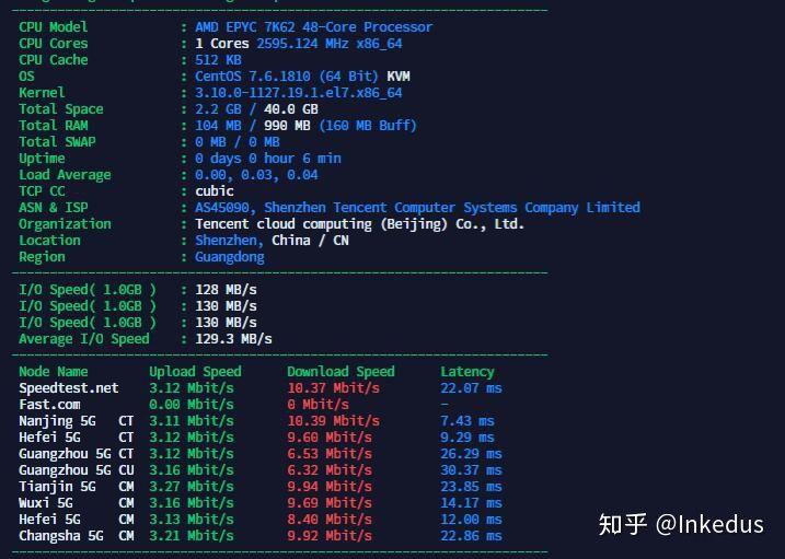 VPS评测 腾讯云轻量应用服务器简单测评插图1