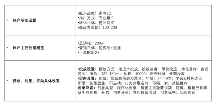 千川广告推广优秀案例,巨量千川广告效果