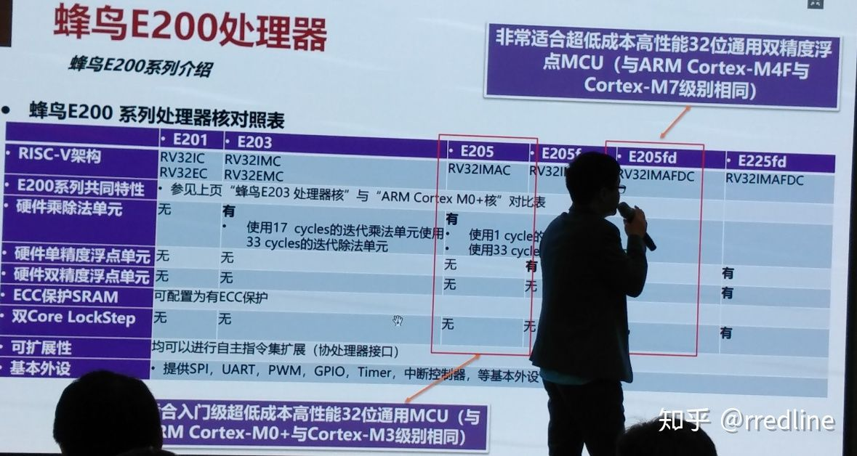 国内芯片技术交流-RISC-V - 解决国产民用处理器困局的终极方案?risc-v单片机中文社区(3)