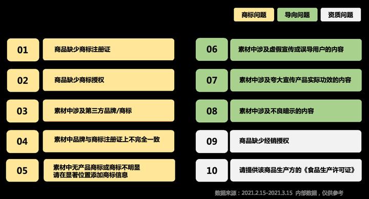 巨量千川广告推广审核规则