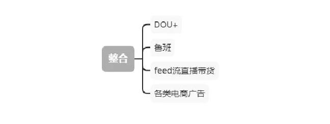 千川直播广告投放,(淘宝运营公司哪家好),合作咨询找首页