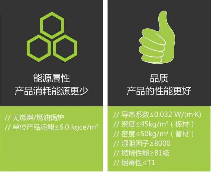 一分钟看懂绿色产品认证插图6