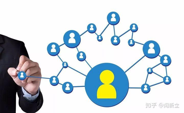 《领导力21法则》优秀领导者的练就之法-优博客
