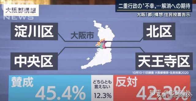 投票 結果 大阪 都 構想
