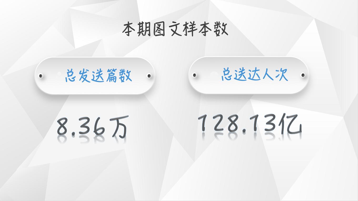 【独家】2018年11月微信公众号图文群发数据报告插图