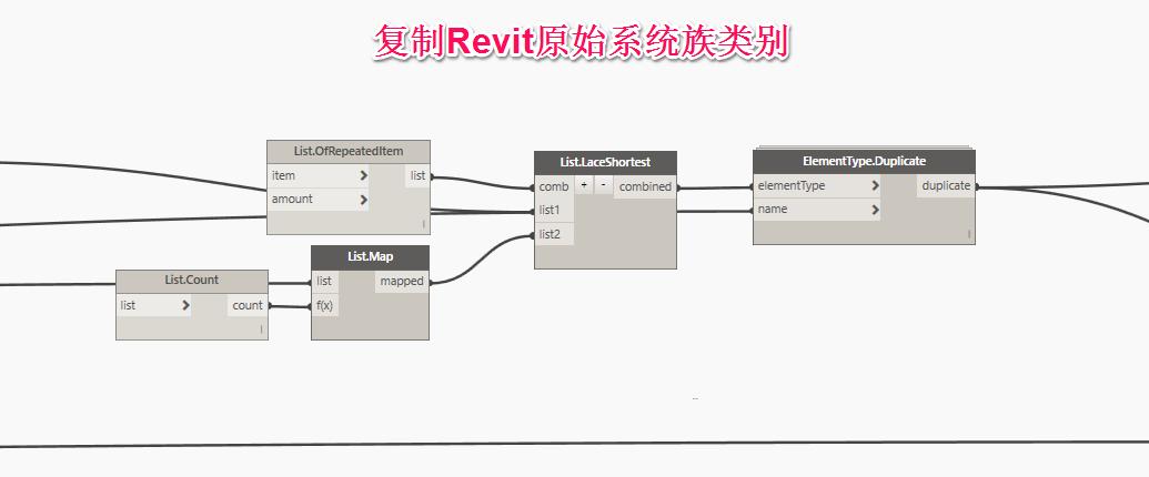 如何使用Dynamo创建机电项目模板(一)插图(6)