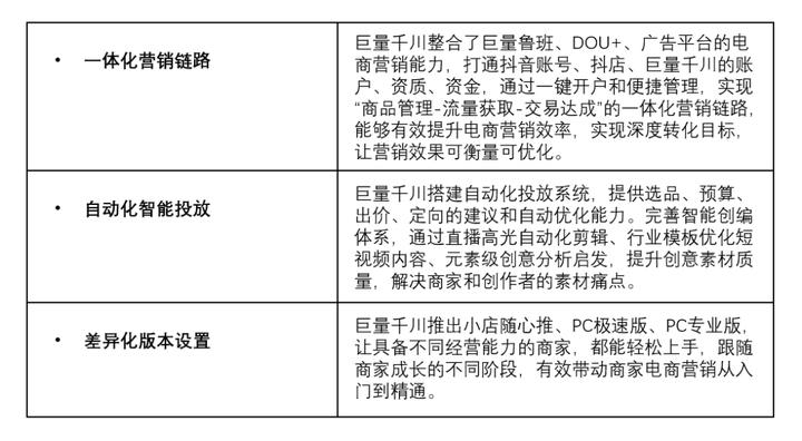 巨量千川平台使用手册,千川直播广告