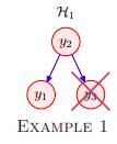 从零手写VIO——(四)基于滑动窗口算法的 VIO 系统:可观性和一致性(上)舒尔补插图(63)