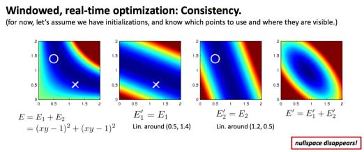 从零手写VIO——(四)基于滑动窗口算法的 VIO 系统:可观性和一致性(下)滑动窗口算法插图(72)