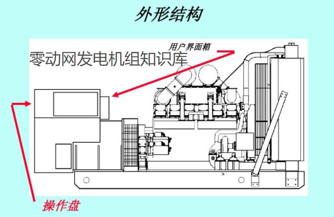 柴油发电机安装示意图