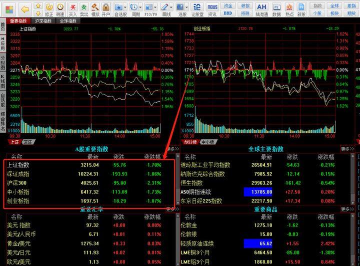 奋达科技(002681) 股票复盘啥意思 股票复盘的步骤是什么