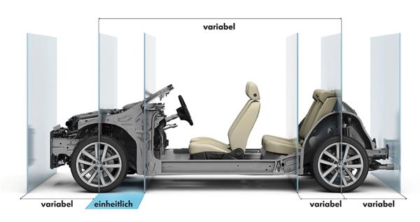 为什么同样的车身尺寸 有的车空间却更大
