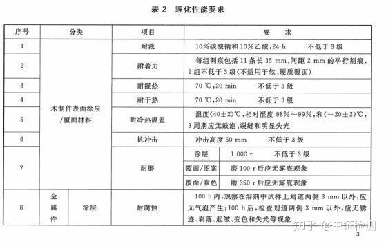 儿童座椅质检报告CNAS/CMA资质办理