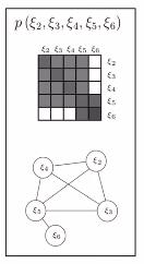 从零手写VIO——(四)基于滑动窗口算法的 VIO 系统:可观性和一致性(下)滑动窗口算法插图(29)