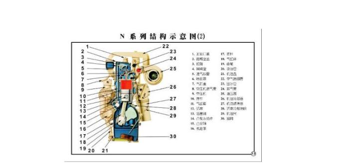 N系列结构示意图-通柴柴油发电机原理图