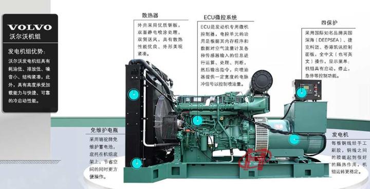 华全+静音柴油发电机组品牌+银行安防系统电力管家-银行专用发电机