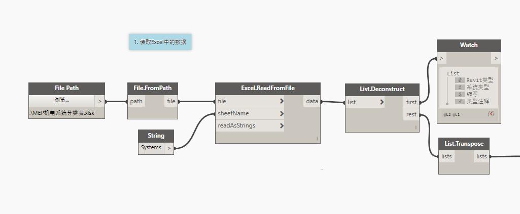 如何使用Dynamo创建机电项目模板(一)插图(1)