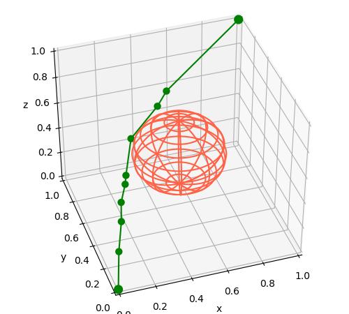 【OMPL】最优化之最短路径规划(4)插图(5)