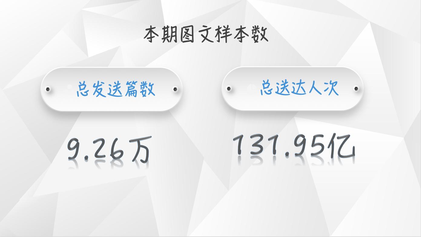 【独家】2018年9月微信公众号图文群发数据报告插图