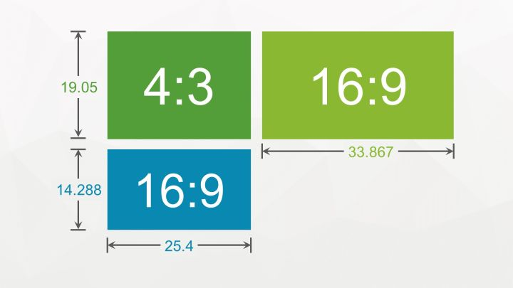 如何设置超宽屏PPT尺寸?