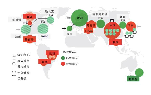 触底反弹,全球碳交易加速前进。