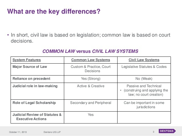 an introduction to common law as a legal system 10 introduction with no written constitution, the laws of the united kingdom (uk) derive from starting off as a bill in parliament, it goes through scrutiny first from the house of commons and common law was once a 'tool' used by the sovereign of england to create a unitary legal system in.